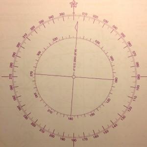 Eine typische Kompassrose