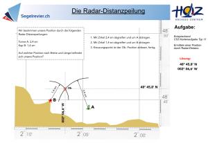 Die Positionsbestimmung mit Radar-Distanzpeilung.