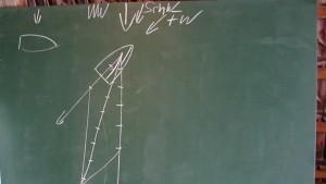 Segeltheorie-Segelschule-Thunersee